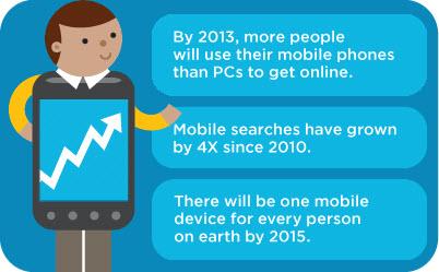 mobile-website-stats